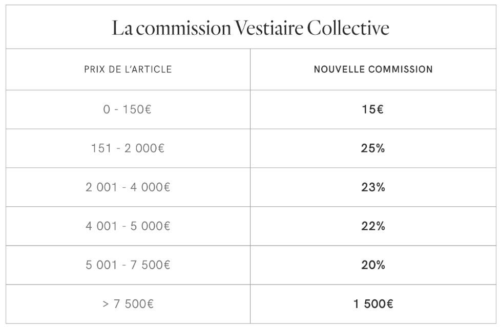 vestiaire collective vide dressing